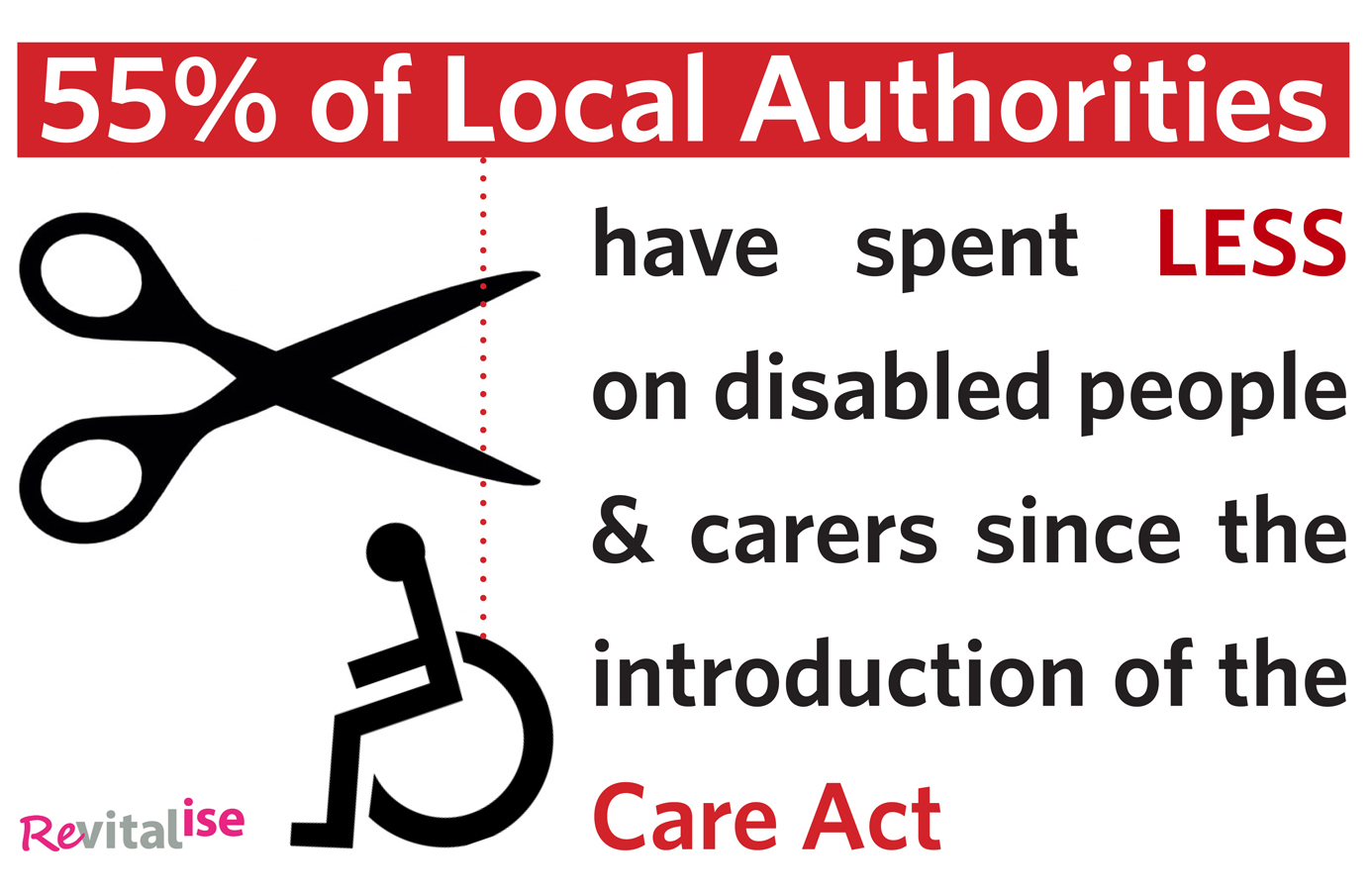 Historic act to protect carers fails in its first year Revitalise finds